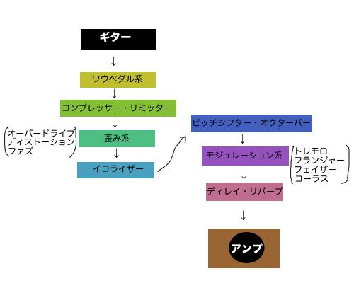 エフェクター.jpg